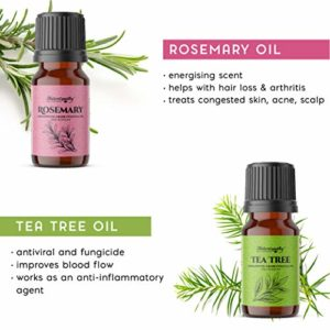 Naturopathy Essential Oils Gift Set, Top 8 Aromatherapy Oils 100% Pure & Therapeutic grade – Sampler Kit (Lavender, Frankincense, Peppermint, Lemongrass, Orange, Tea Tree, Eucalyptus & Rosemary)_5e18f5a6848d4.jpeg